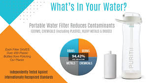 whats in water
